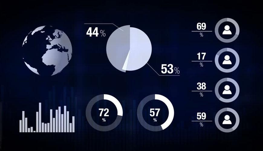 istatistik-ozel-ders